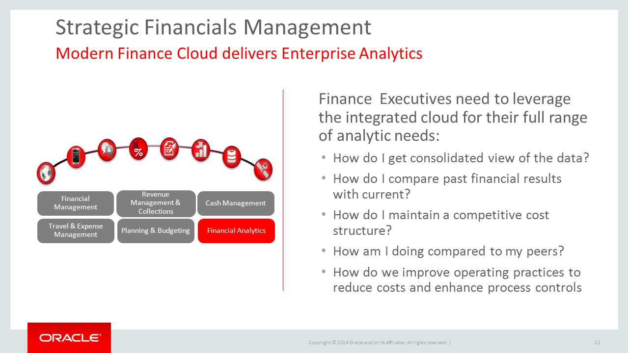 Strategic Financials Management
