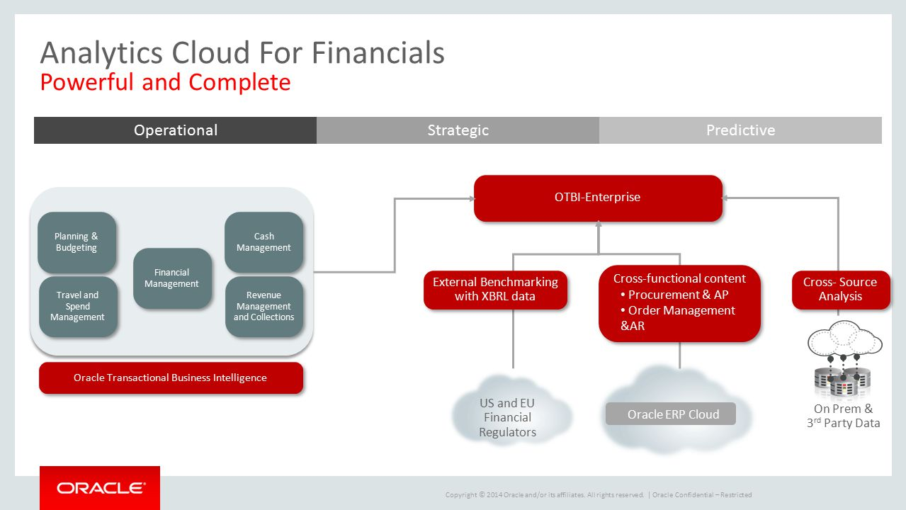 Analytics Cloud For Financials Powerful and Complete