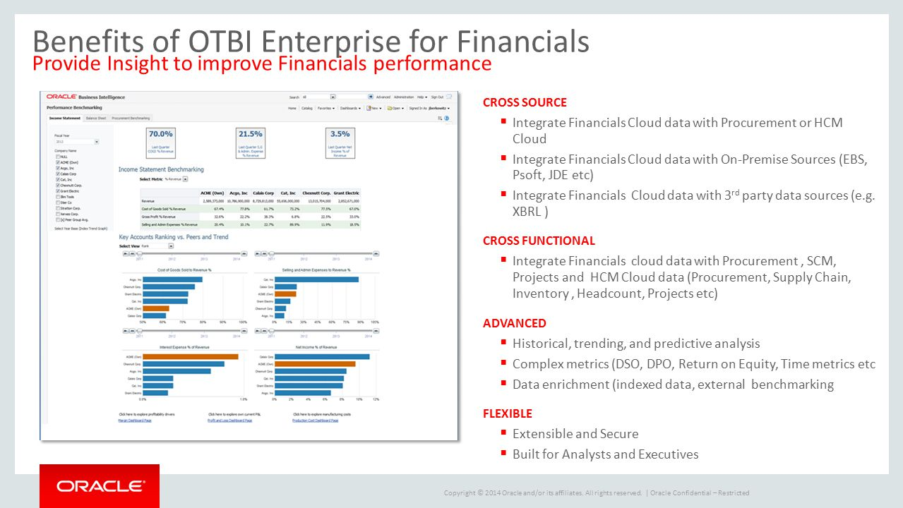 Benefits of OTBI Enterprise for Financials
