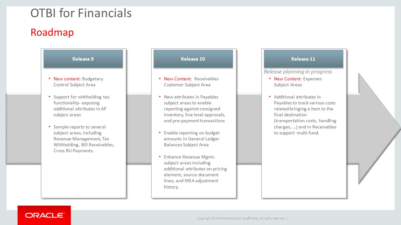 OTBI for Financials Roadmap Release planning in progress Release 9