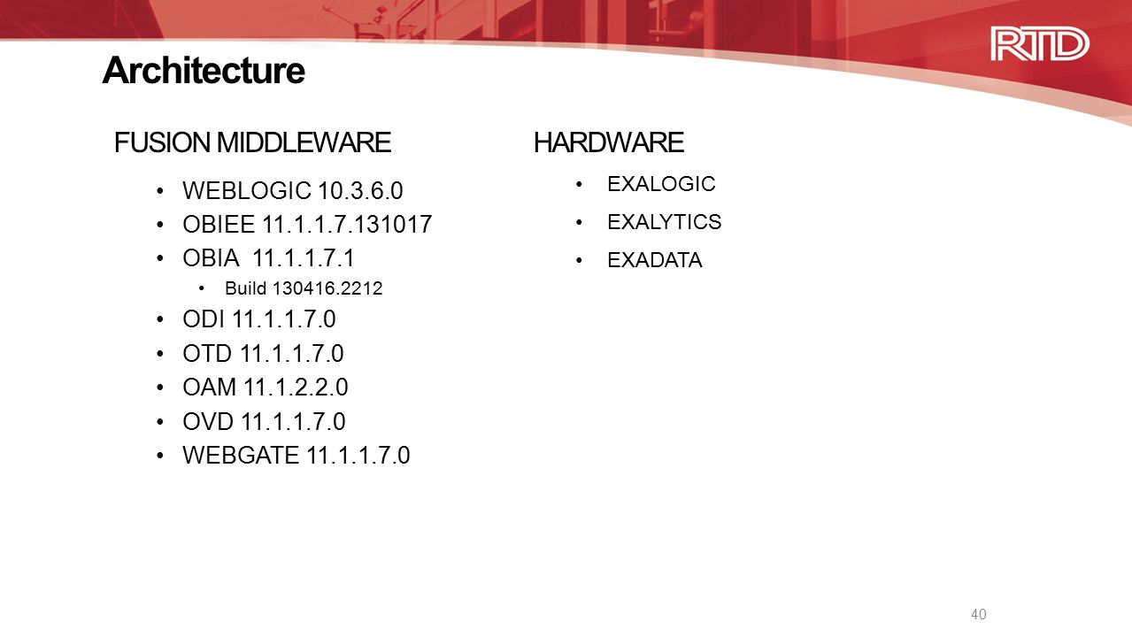 Architecture FUSION MIDDLEWARE HARDWARE WEBLOGIC 10.3.6.0