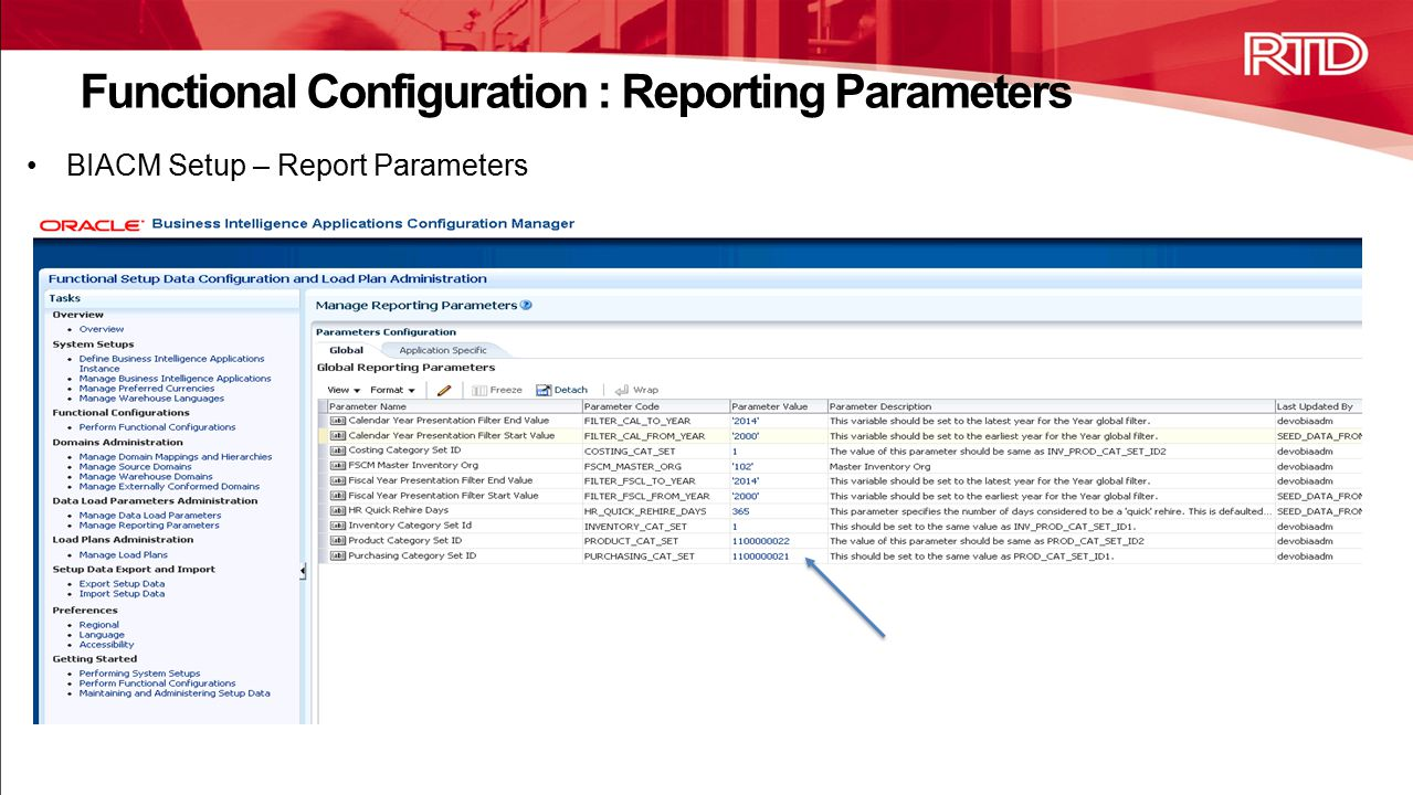Functional Configuration : Reporting Parameters