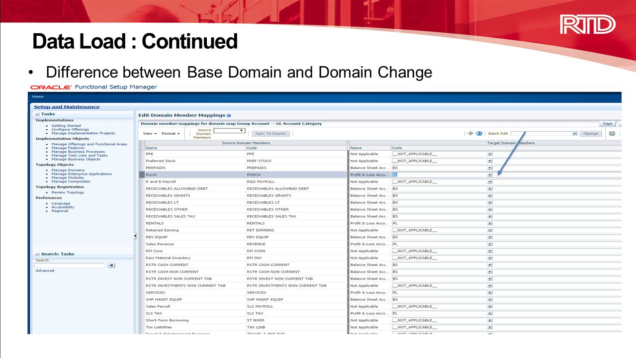 Data Load : Continued Difference between Base Domain and Domain Change