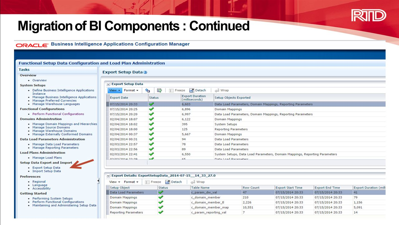 Migration of BI Components : Continued