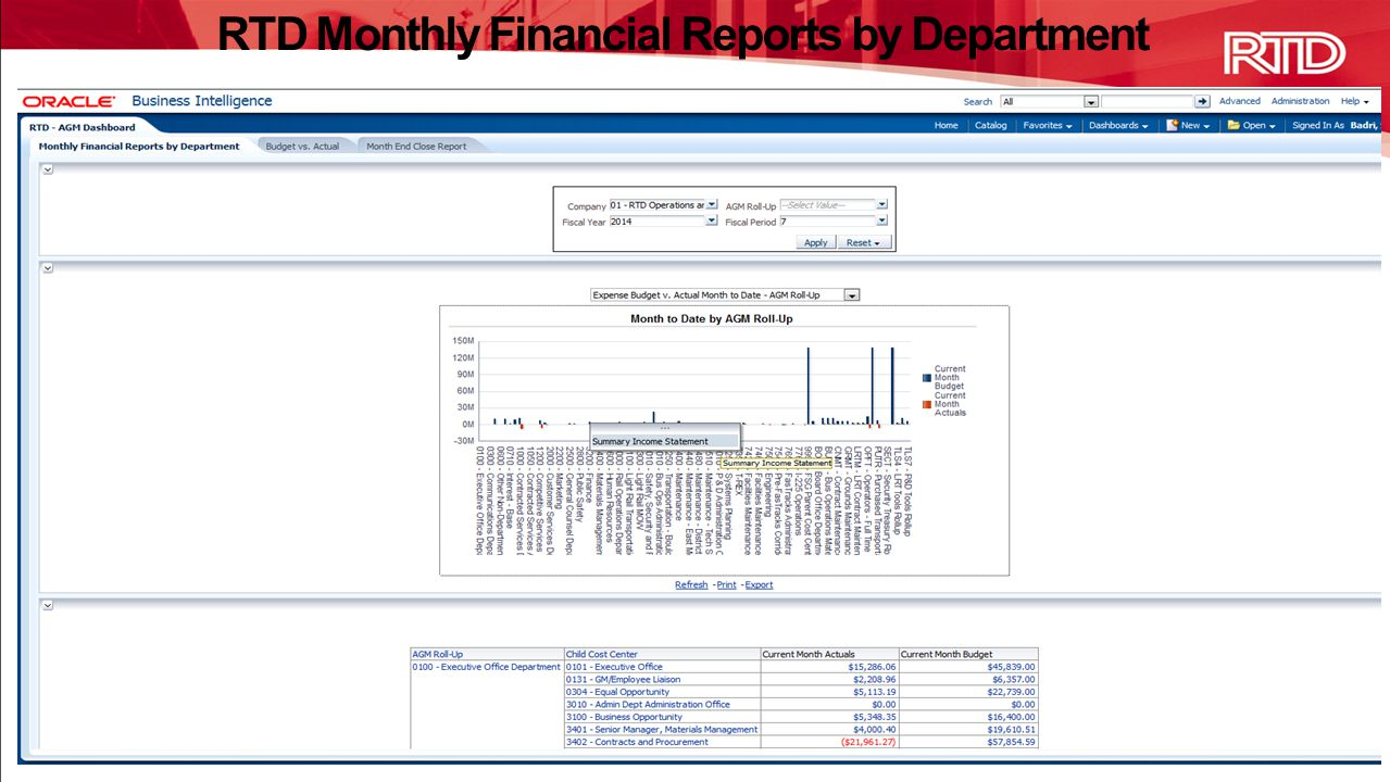 RTD Monthly Financial Reports by Department