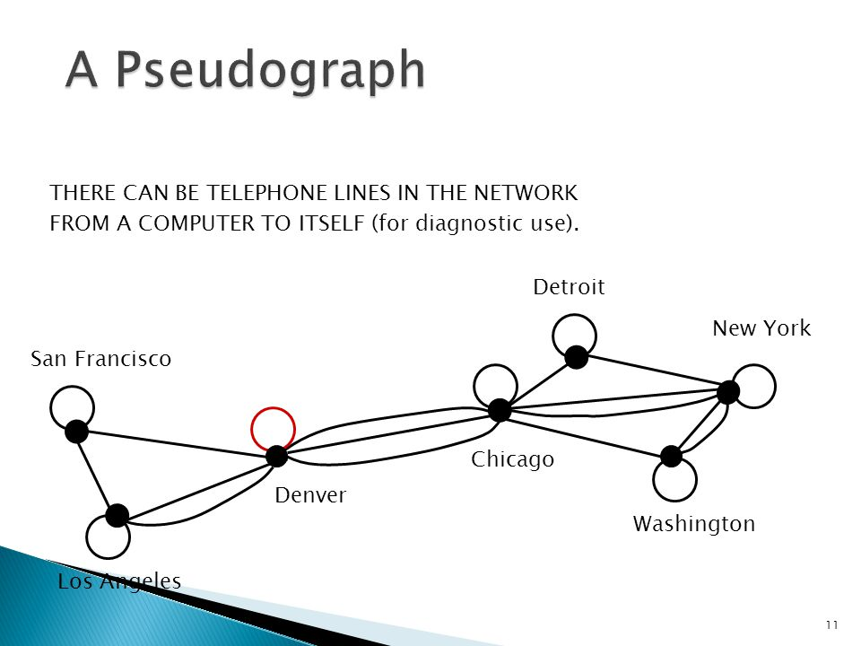 A Pseudograph THERE CAN BE TELEPHONE LINES IN THE NETWORK