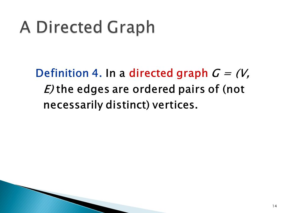 A Directed Graph Definition 4.
