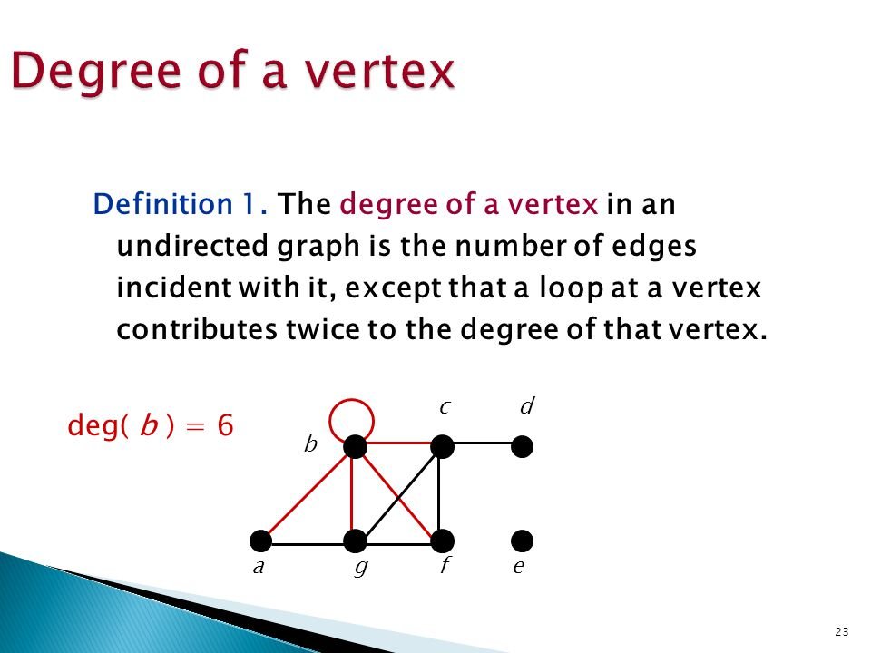 Degree of a vertex