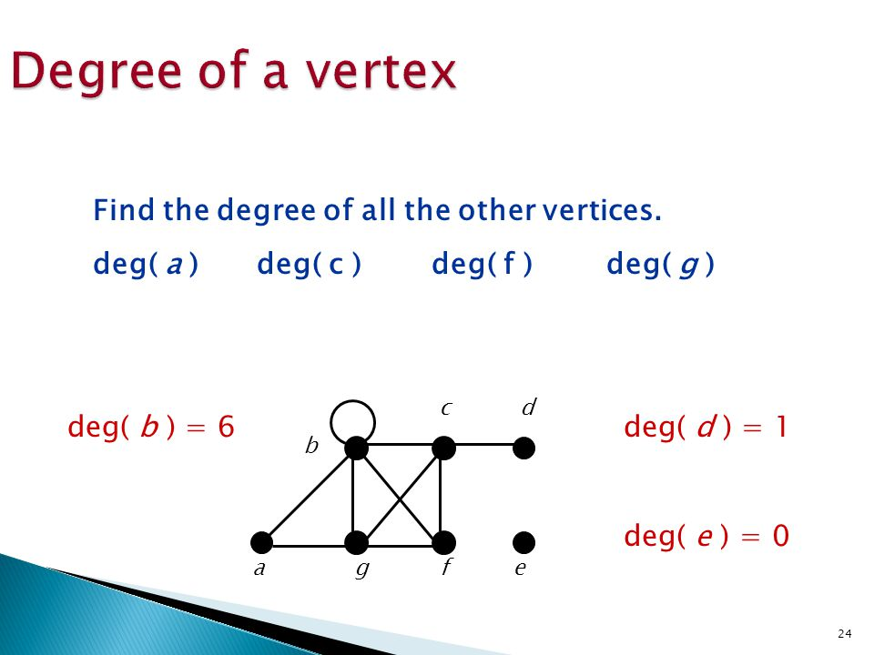 Degree of a vertex Find the degree of all the other vertices. deg( a ) deg( c ) deg( f ) deg( g ) c.