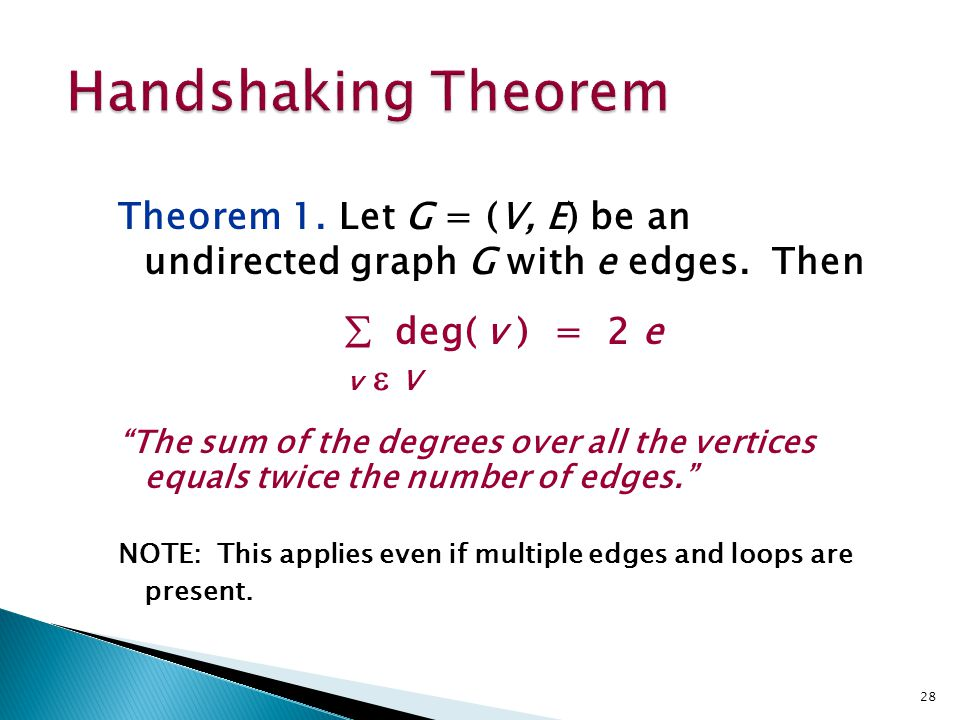 Handshaking Theorem Theorem 1. Let G = (V, E) be an undirected graph G with e edges. Then.  deg( v ) = 2 e.