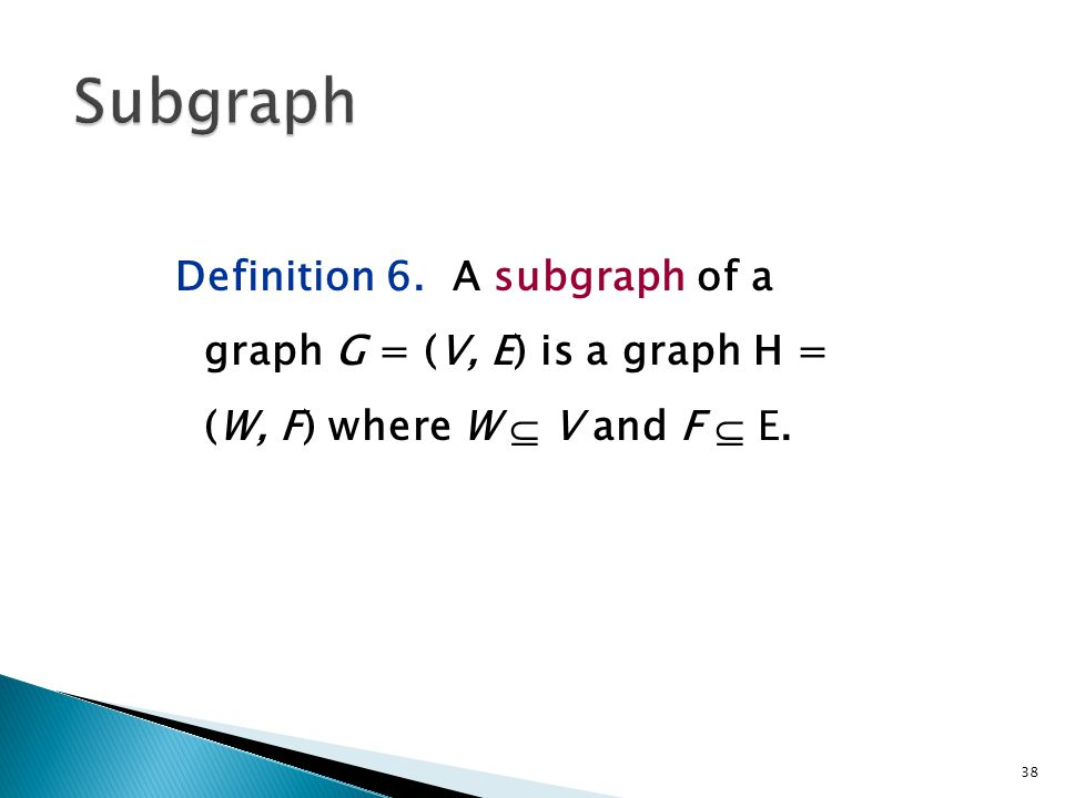 Subgraph Definition 6.