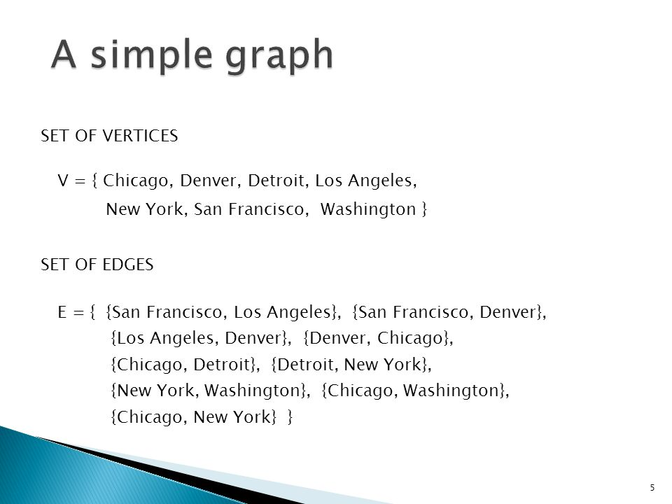 A simple graph SET OF VERTICES