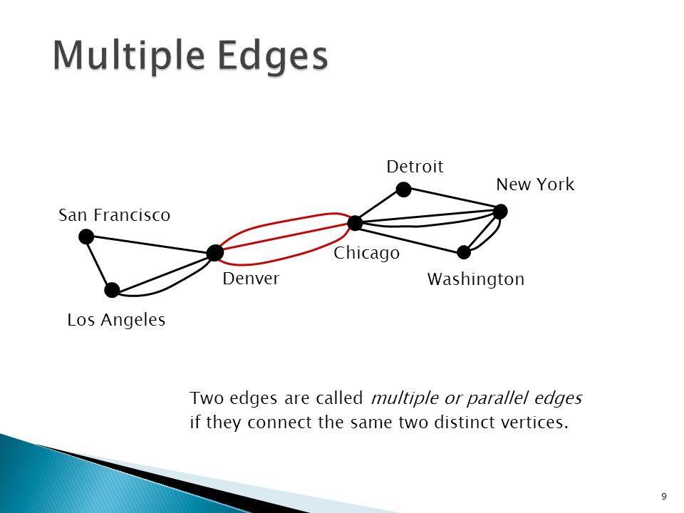 Multiple Edges Detroit New York San Francisco Chicago Denver