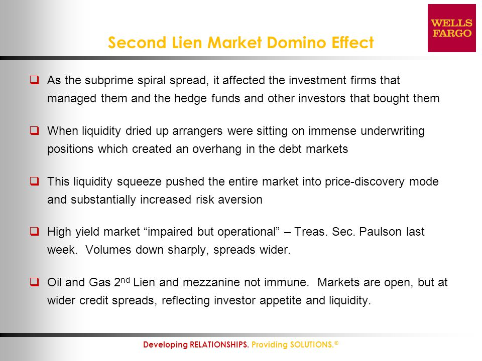 Second Lien Market Domino Effect