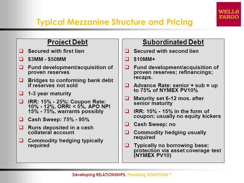 Typical Mezzanine Structure and Pricing