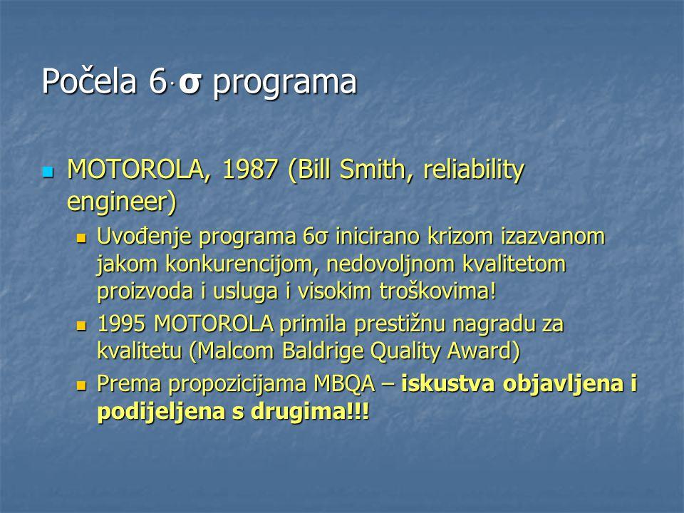 Počela 6ּσ programa MOTOROLA, 1987 (Bill Smith, reliability engineer)