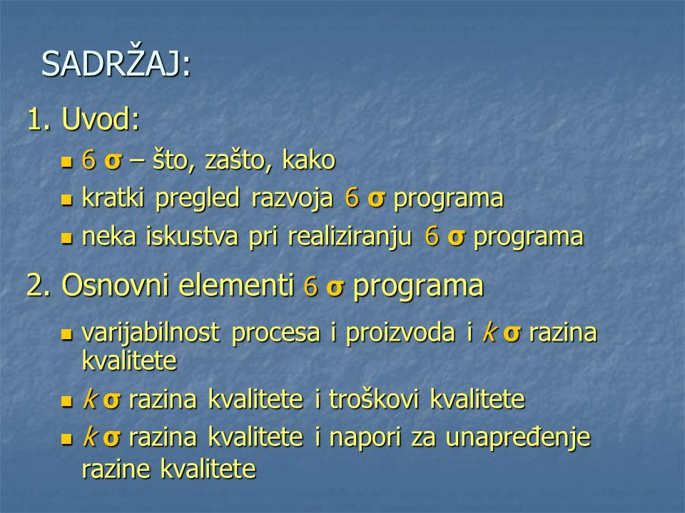 SADRŽAJ: 1. Uvod: 2. Osnovni elementi 6 σ programa