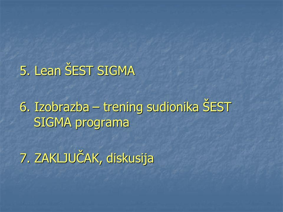 5. Lean ŠEST SIGMA 6. Izobrazba – trening sudionika ŠEST SIGMA programa 7. ZAKLJUČAK, diskusija