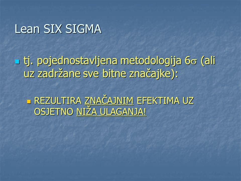 Lean SIX SIGMA tj.