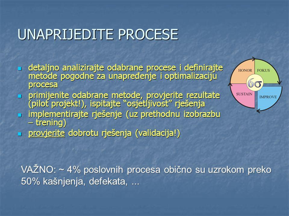 UNAPRIJEDITE PROCESE detaljno analizirajte odabrane procese i definirajte metode pogodne za unapređenje i optimalizaciju procesa.