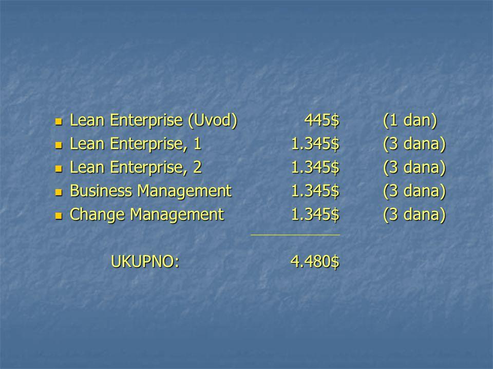 Lean Enterprise (Uvod) 445$ (1 dan)