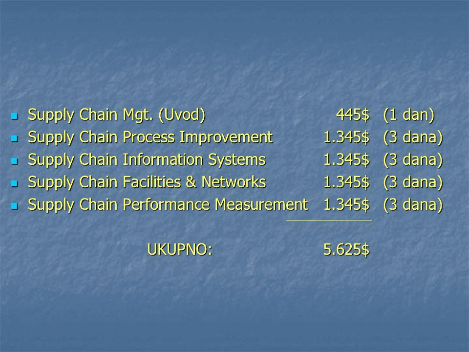 Supply Chain Mgt. (Uvod) 445$ (1 dan)