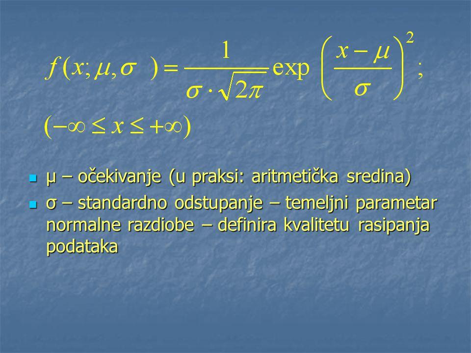 μ – očekivanje (u praksi: aritmetička sredina)
