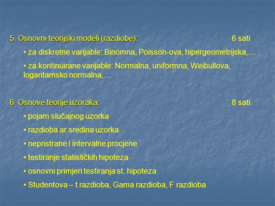5. Osnovni teorijski modeli (razdiobe): 6 sati
