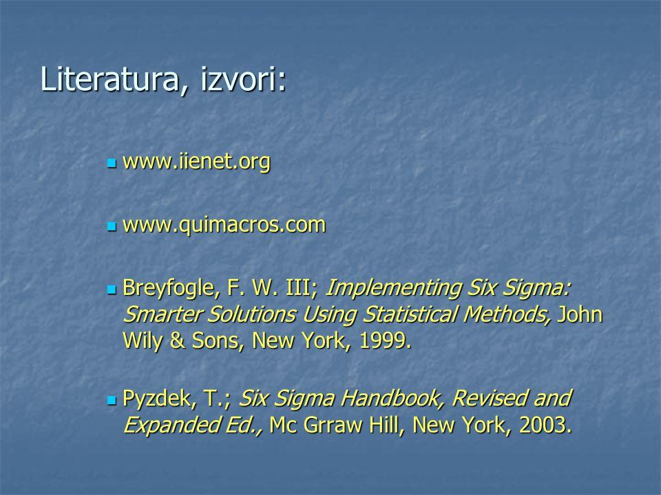 Literatura, izvori: www.iienet.org www.quimacros.com