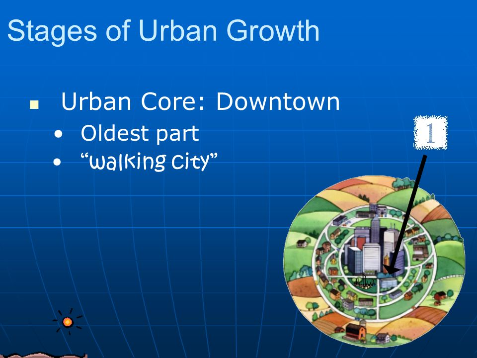 Stages of Urban Growth Urban Core: Downtown Oldest part walking city
