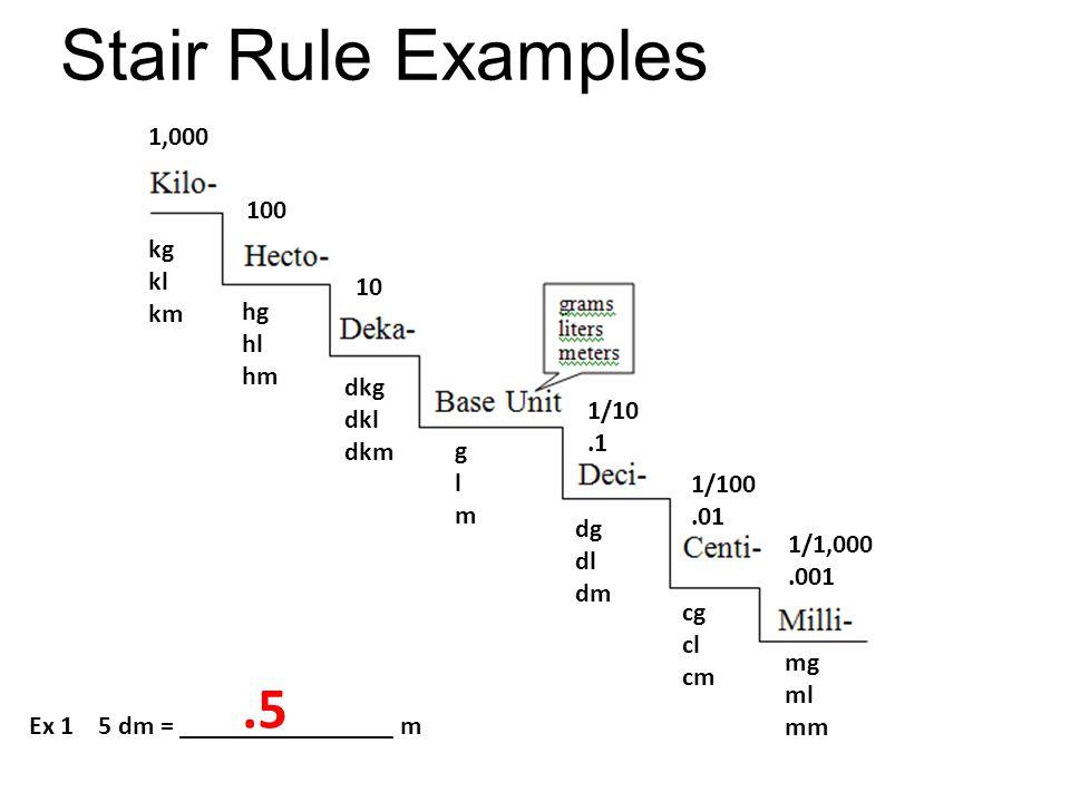 Stair Rule Examples .5 1,000 1/100 .01 1/10 .1 10 100 1/1,000 .001 kg
