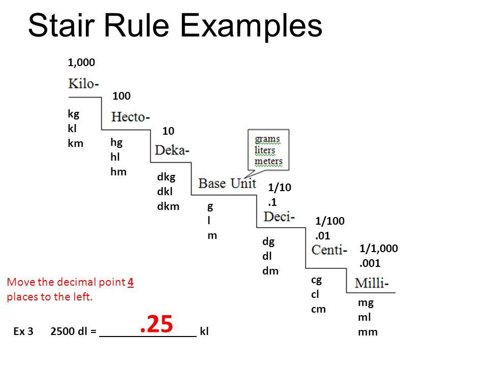 Stair Rule Examples .25 1,000 1/100 .01 1/10 .1 10 100 1/1,000 .001 kg
