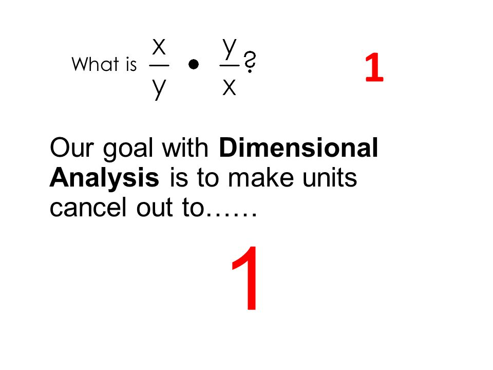 Our goal with Dimensional Analysis is to make units cancel out to……