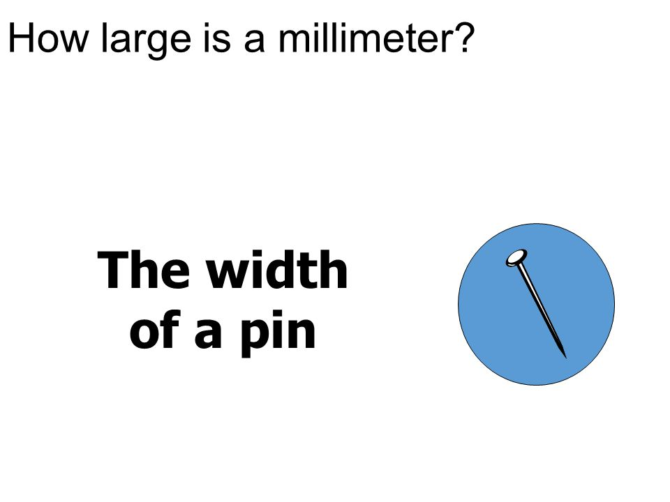 How large is a millimeter