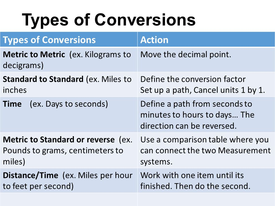Any measurement answer without the units defined is - Kilometers to miles per hour conversion table ...