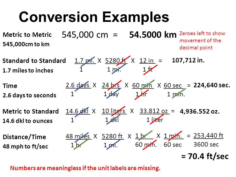 Conversion Examples 545,000 cm = 54.5000 km = 70.4 ft/sec