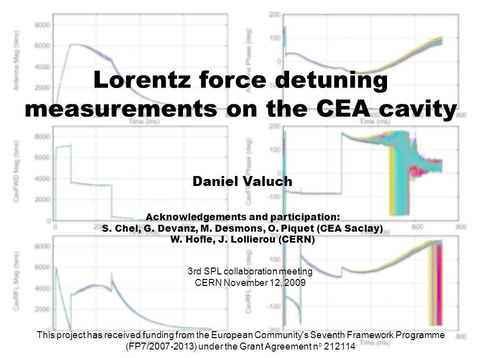 Lorentz force detuning measurements on the CEA cavity