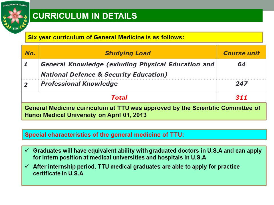 CURRICULUM IN DETAILS Six year curriculum of General Medicine is as follows: No. Studying Load. Course unit.