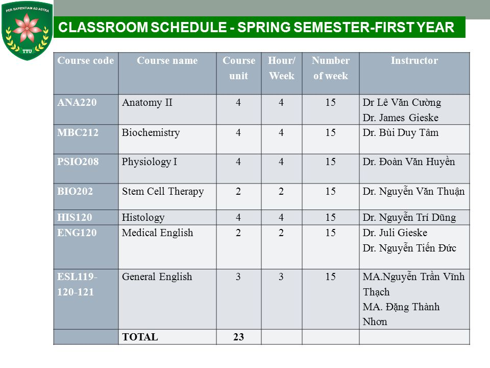 CLASSROOM SCHEDULE - SPRING SEMESTER-FIRST YEAR