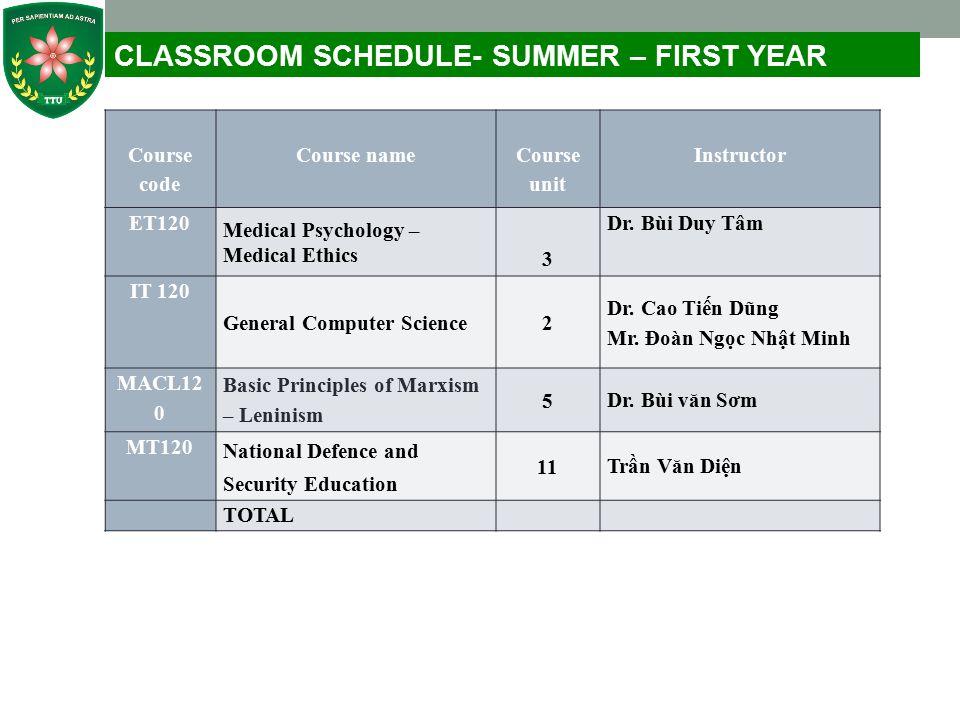 CLASSROOM SCHEDULE- SUMMER – FIRST YEAR