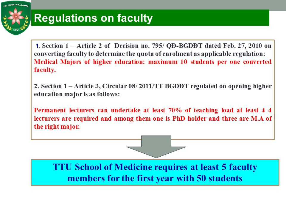 Regulations on faculty