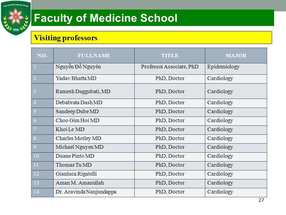 Professor Associate, PhD