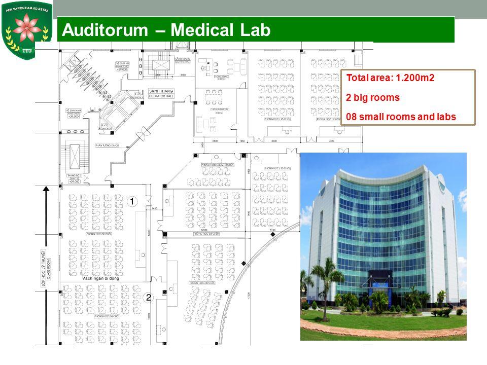 Auditorum – Medical Lab