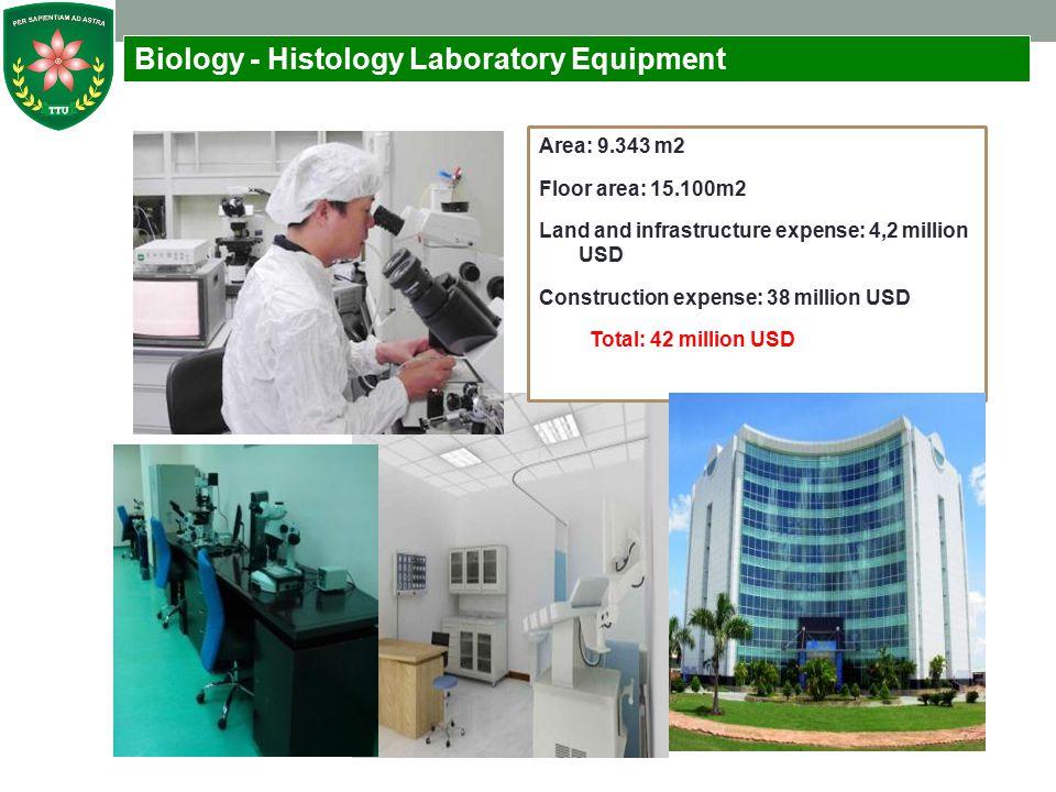 Biology - Histology Laboratory Equipment