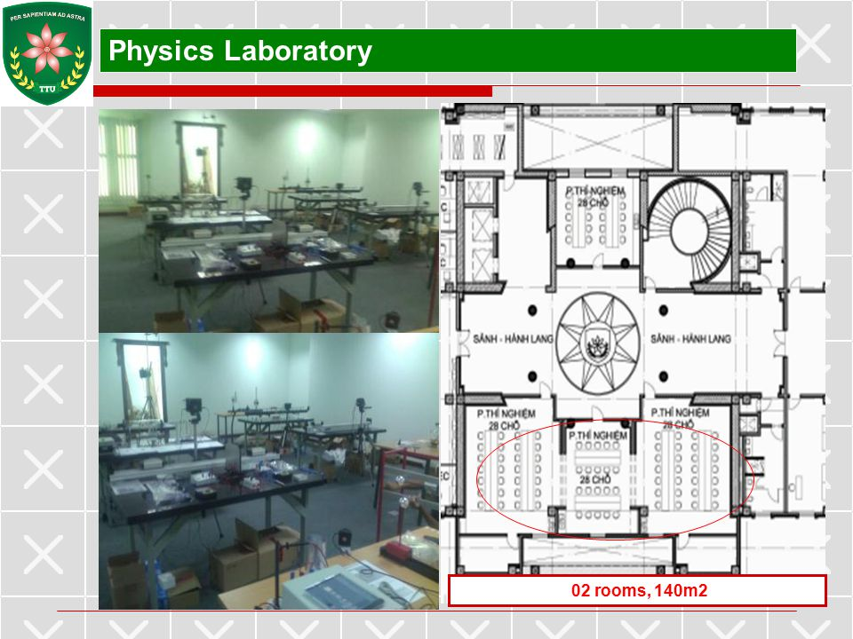 Physics Laboratory 02 rooms, 140m2