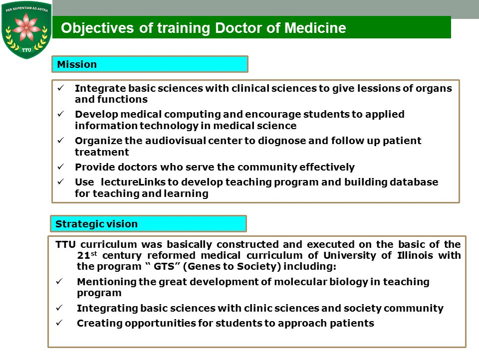 Objectives of training Doctor of Medicine