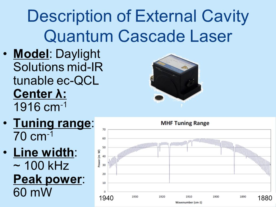 Description of External Cavity Quantum Cascade Laser