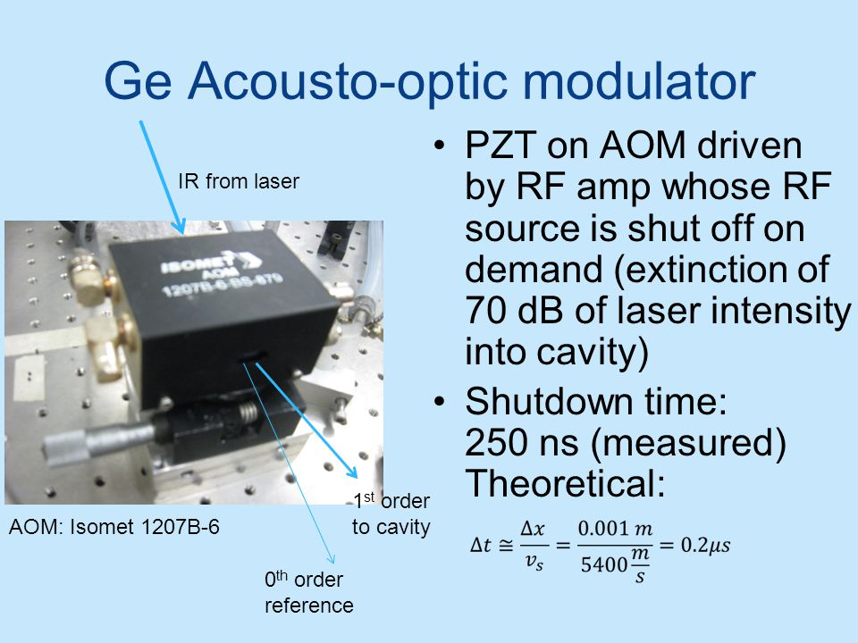 Ge Acousto-optic modulator
