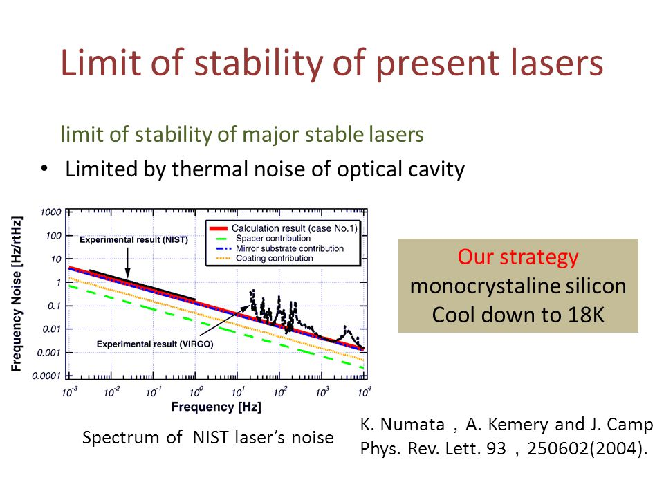 Limit of stability of present lasers