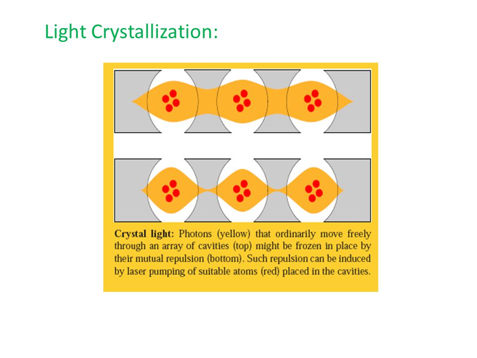 Light Crystallization: